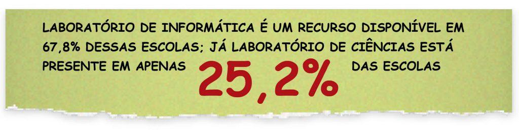 graficolaboratorioinformatica