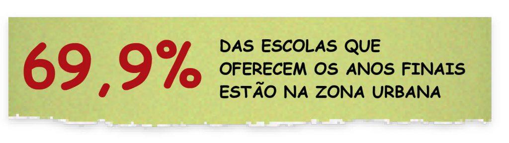 graficozonaurbana